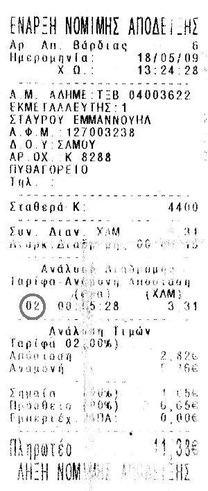 taxifahren in griechenland die abzocke der griechischen taxifahrer. Black Bedroom Furniture Sets. Home Design Ideas